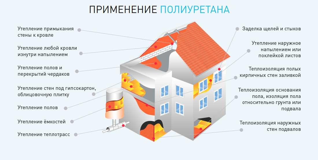 Аккумуляторы для телефонов - интернет магазин электрос - куп.